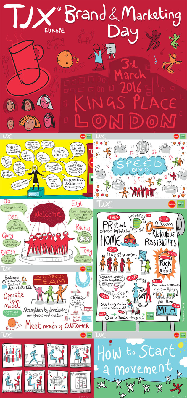 Graphic Recording TK Maxx